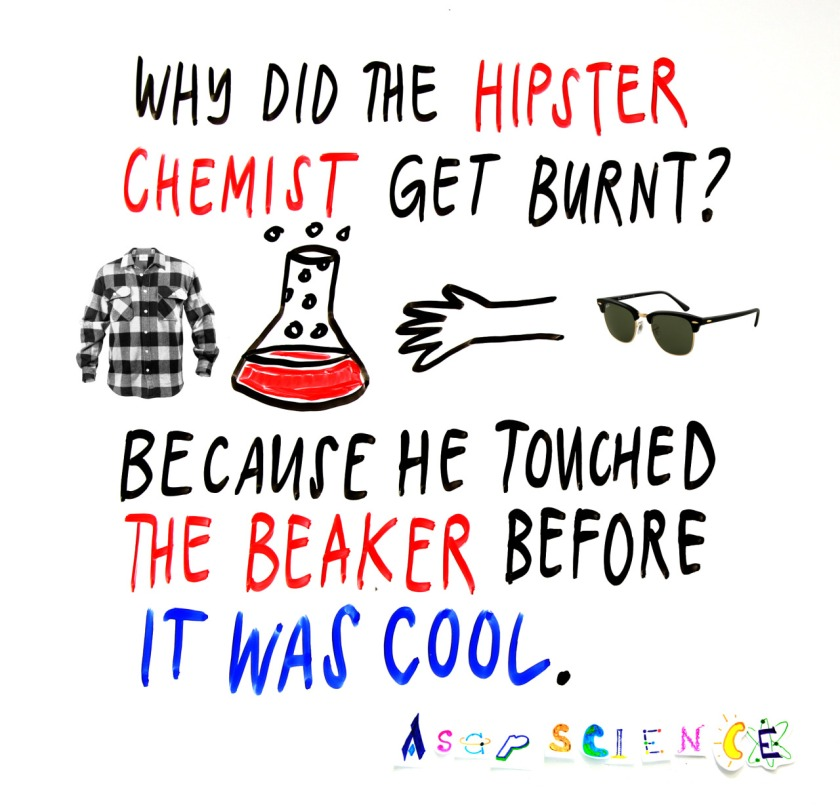 hipster-science